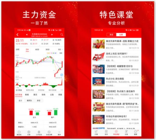 股票app哪个好用有权威 指南针app插图