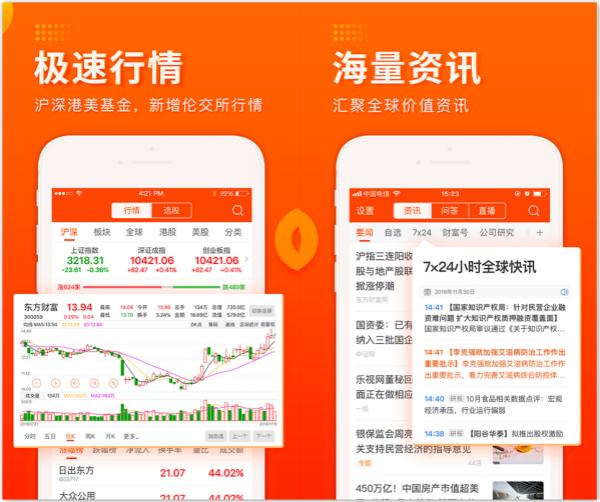 股票app哪个好用有权威 东方财富app插图