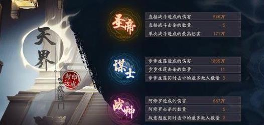 阴阳师战神三阶万夫莫当成就称号怎么获得?