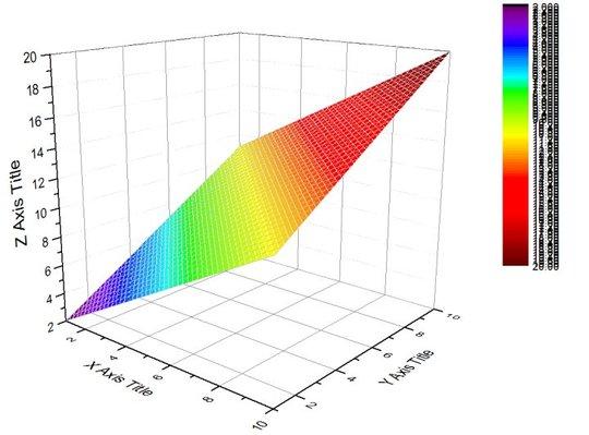 Origin8 中三维图如何设置为渐变色